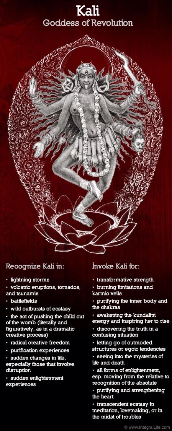 mercury in retrograde | Priest(ess) Portal